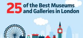 25 beste musea en galeries in Londen