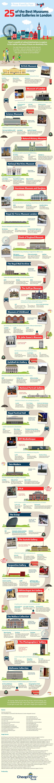 Top 25 gratis musea en galeries in Londen